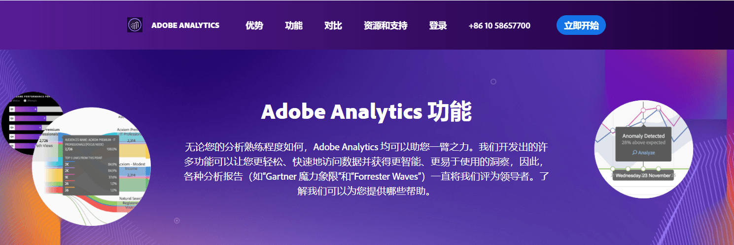 Adobe Analytics宣传语