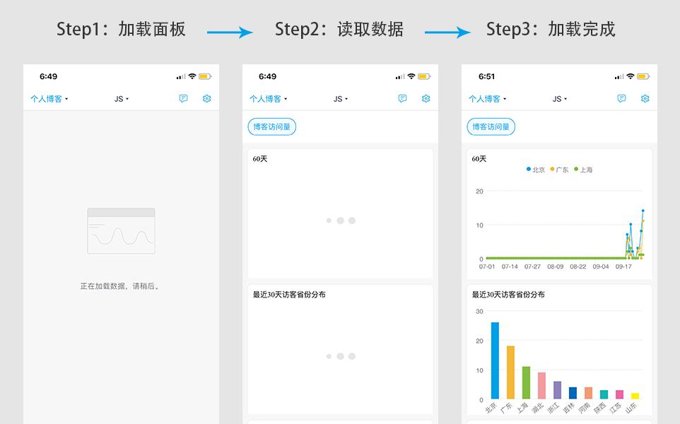 诸葛io app目前的数据加载过程