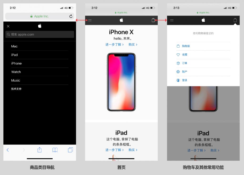 apple官网的导航模式