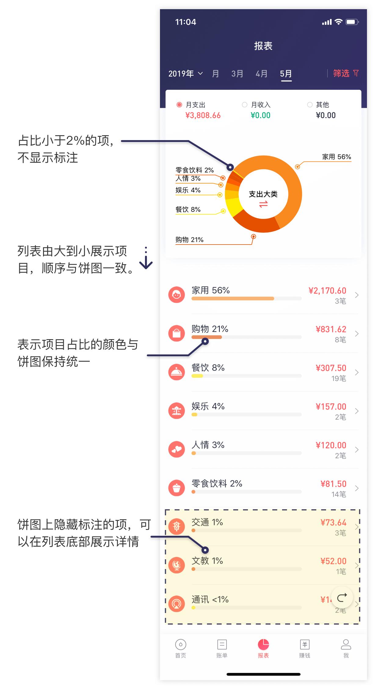 记账app中对消费支出类目的统计